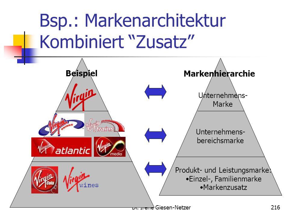 """Dr. Irene Giesen-Netzer216 Bsp.: Markenarchitektur Kombiniert """"Zusatz"""" Unternehmens- Marke Unternehmens- bereichsmarke Produkt- und Leistungsmarke: Ei"""