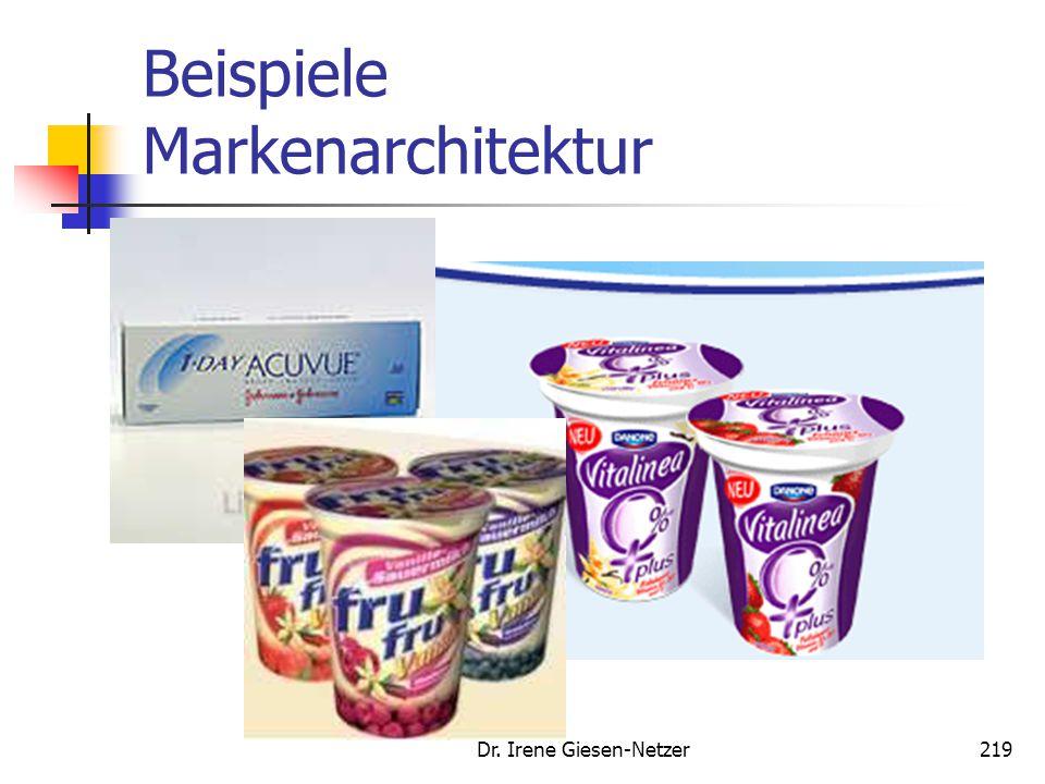 Dr. Irene Giesen-Netzer219 Beispiele Markenarchitektur