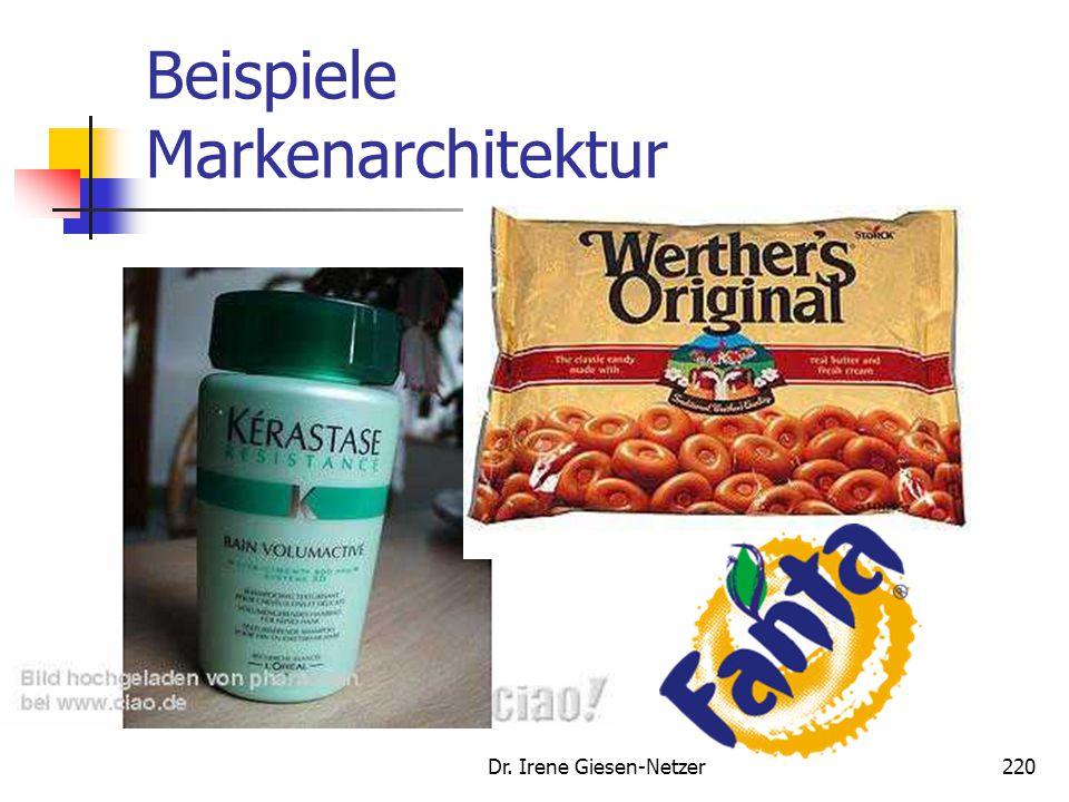 Dr. Irene Giesen-Netzer220 Beispiele Markenarchitektur