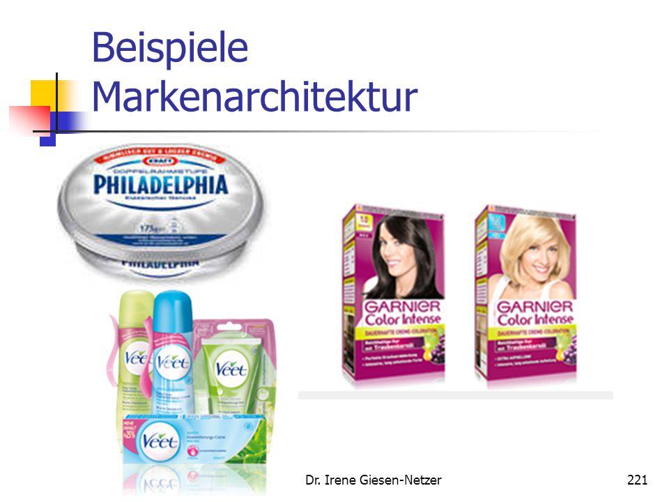 Dr. Irene Giesen-Netzer221 Beispiele Markenarchitektur