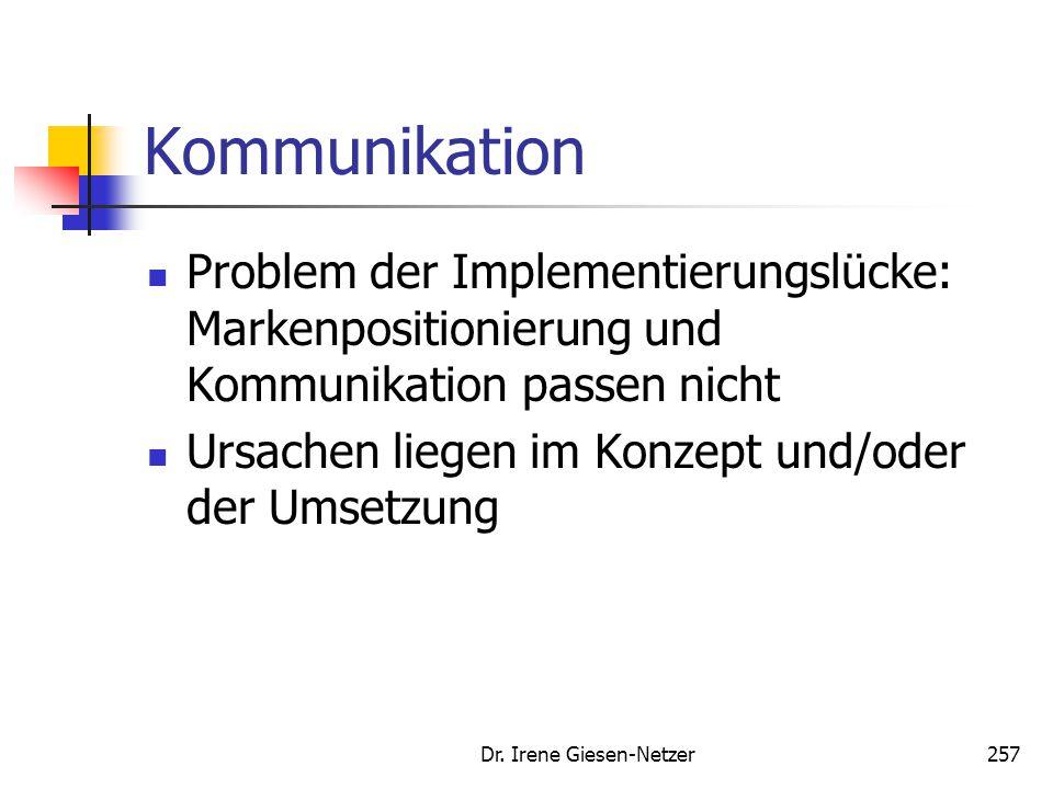 Dr. Irene Giesen-Netzer257 Kommunikation Problem der Implementierungslücke: Markenpositionierung und Kommunikation passen nicht Ursachen liegen im Kon