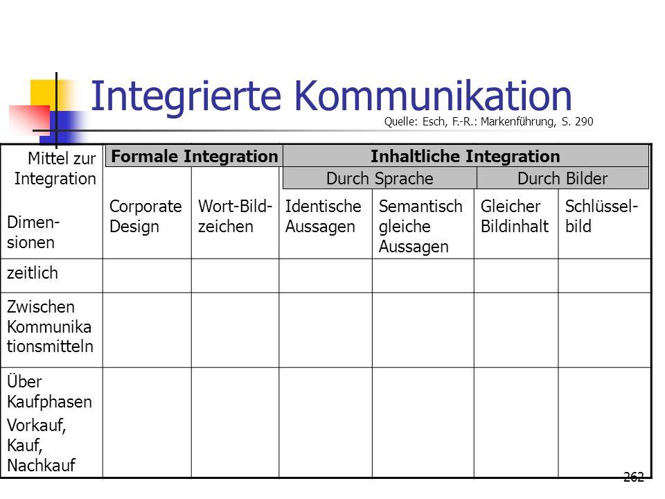 262 Integrierte Kommunikation Mittel zur Integration Dimen- sionen Corporate Design Wort-Bild- zeichen Identische Aussagen Semantisch gleiche Aussagen