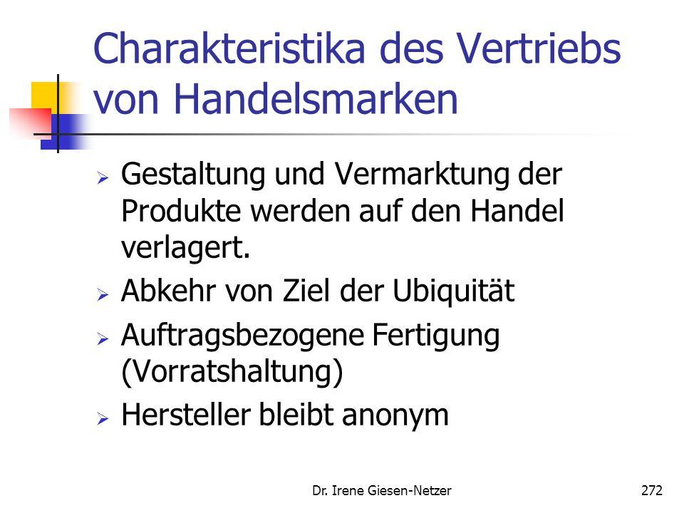 Dr. Irene Giesen-Netzer272 Charakteristika des Vertriebs von Handelsmarken  Gestaltung und Vermarktung der Produkte werden auf den Handel verlagert.