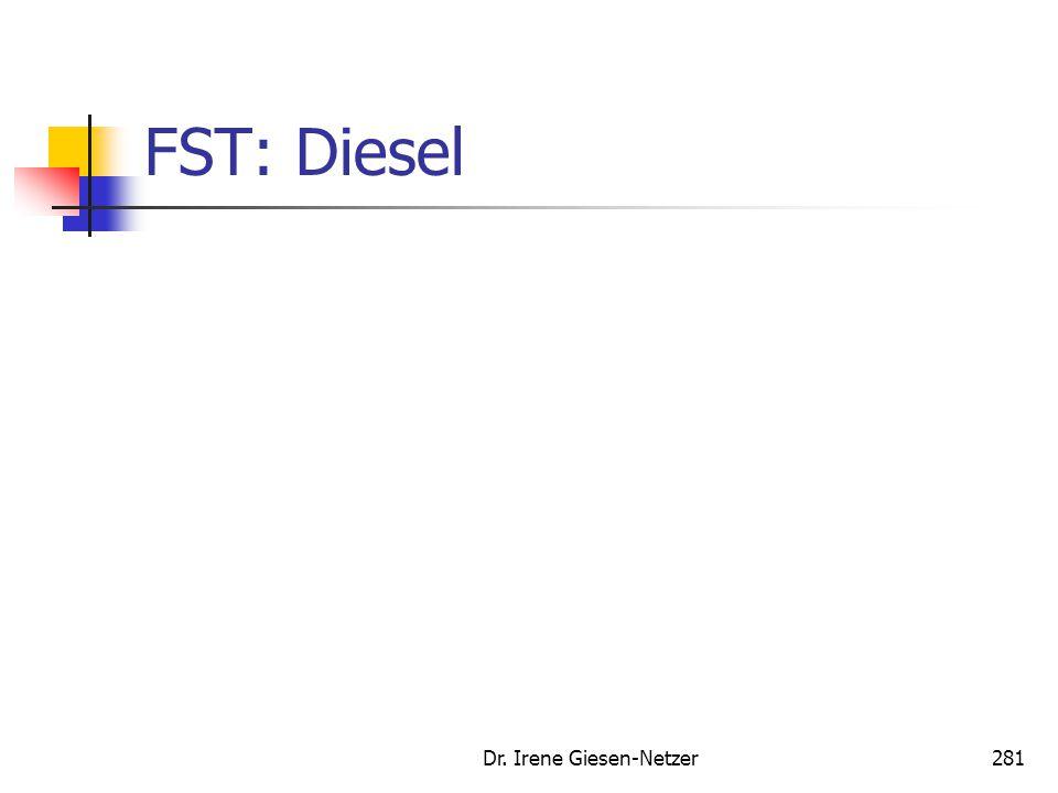 FST: Diesel Dr. Irene Giesen-Netzer281