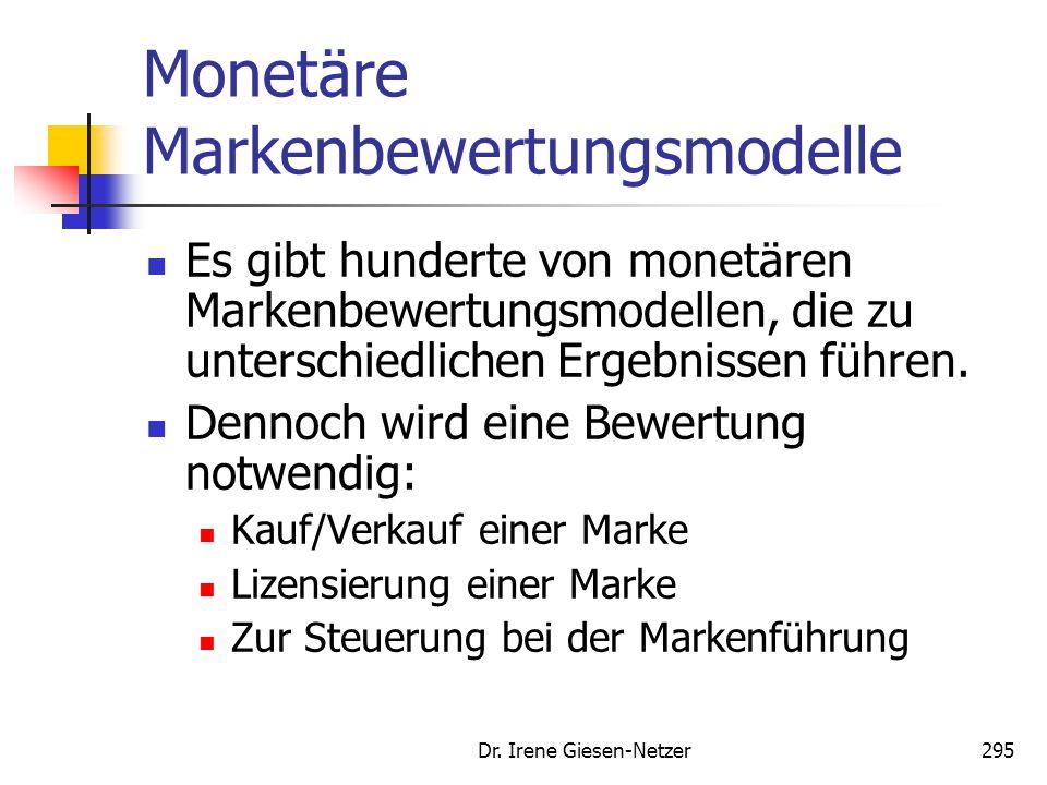 Dr. Irene Giesen-Netzer295 Monetäre Markenbewertungsmodelle Es gibt hunderte von monetären Markenbewertungsmodellen, die zu unterschiedlichen Ergebnis