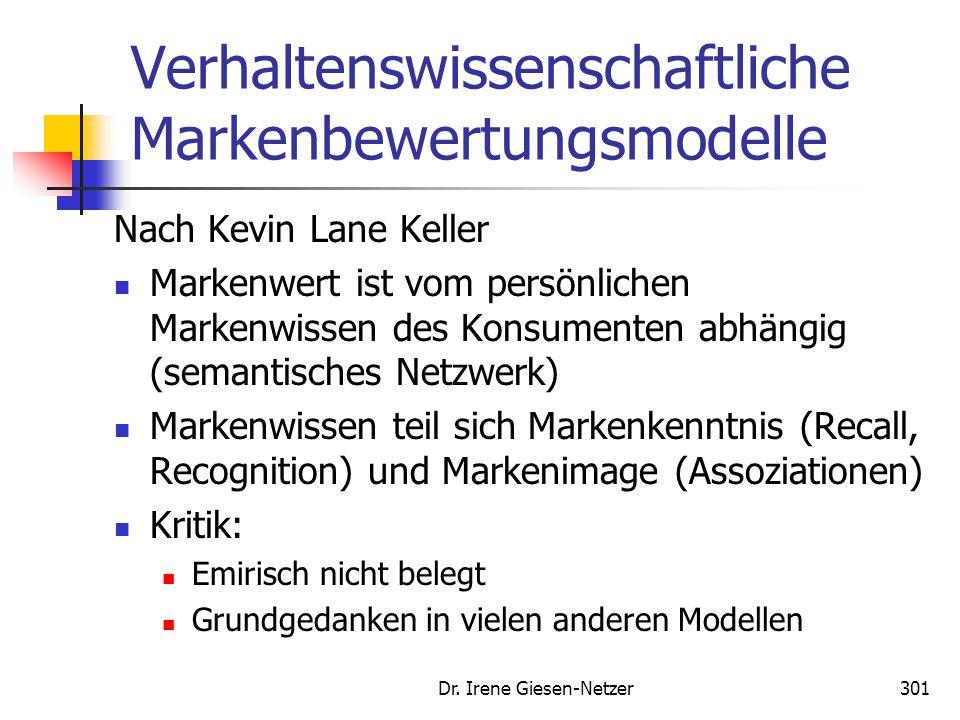 Dr. Irene Giesen-Netzer301 Verhaltenswissenschaftliche Markenbewertungsmodelle Nach Kevin Lane Keller Markenwert ist vom persönlichen Markenwissen des