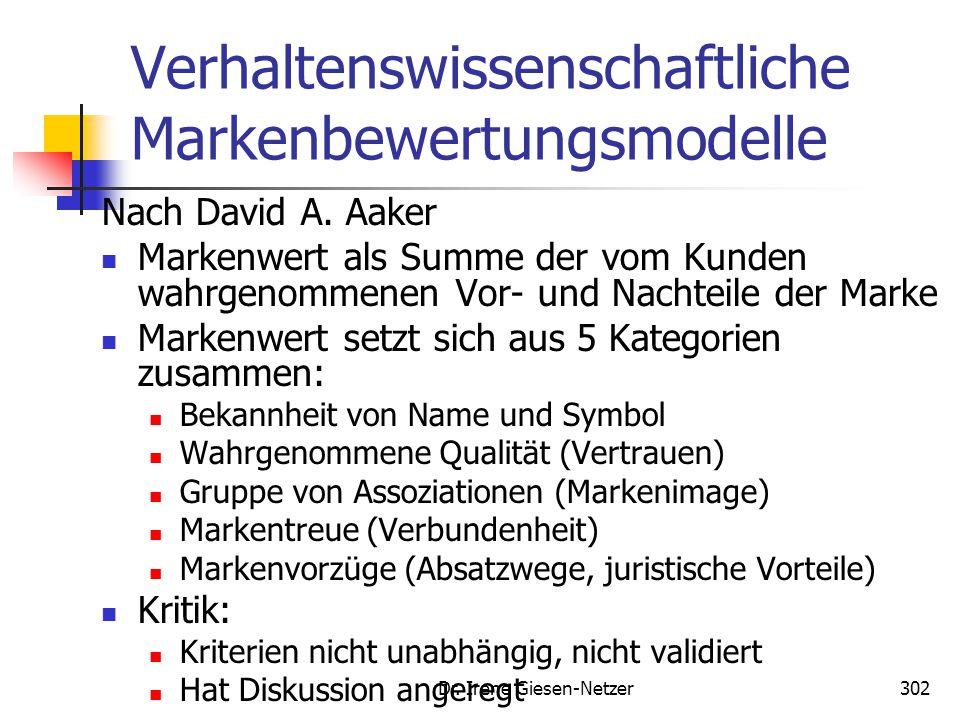 Dr. Irene Giesen-Netzer302 Verhaltenswissenschaftliche Markenbewertungsmodelle Nach David A. Aaker Markenwert als Summe der vom Kunden wahrgenommenen