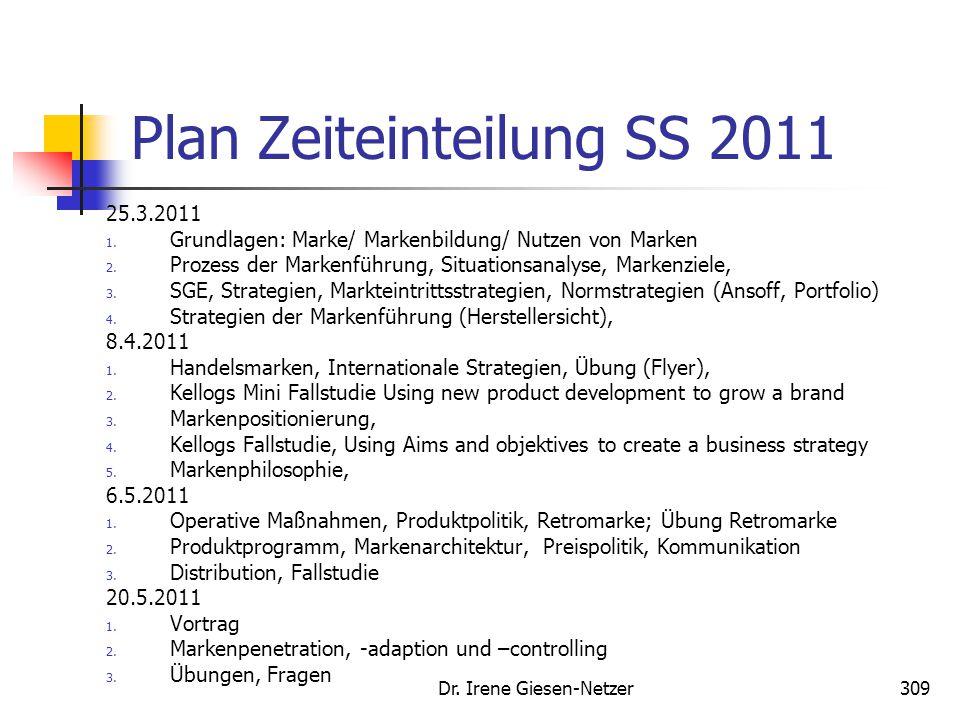 Dr. Irene Giesen-Netzer309 Plan Zeiteinteilung SS 2011 25.3.2011 1. Grundlagen: Marke/ Markenbildung/ Nutzen von Marken 2. Prozess der Markenführung,