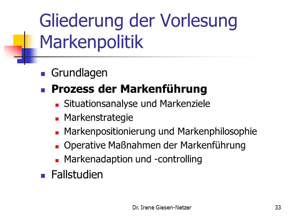 Dr. Irene Giesen-Netzer33 Gliederung der Vorlesung Markenpolitik Grundlagen Prozess der Markenführung Situationsanalyse und Markenziele Markenstrategi