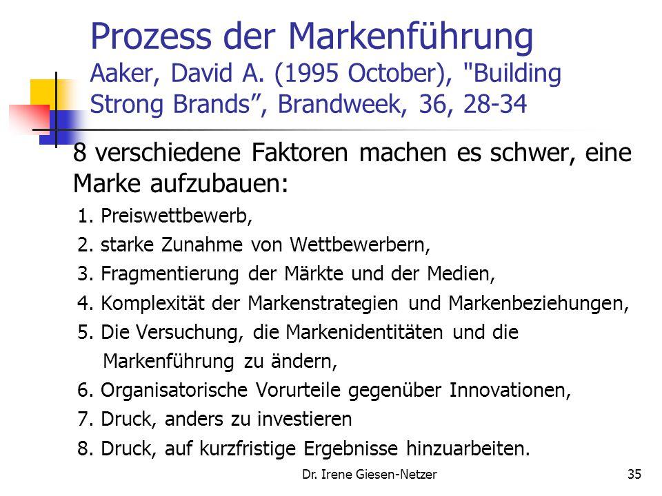 Dr. Irene Giesen-Netzer35 Prozess der Markenführung Aaker, David A. (1995 October),