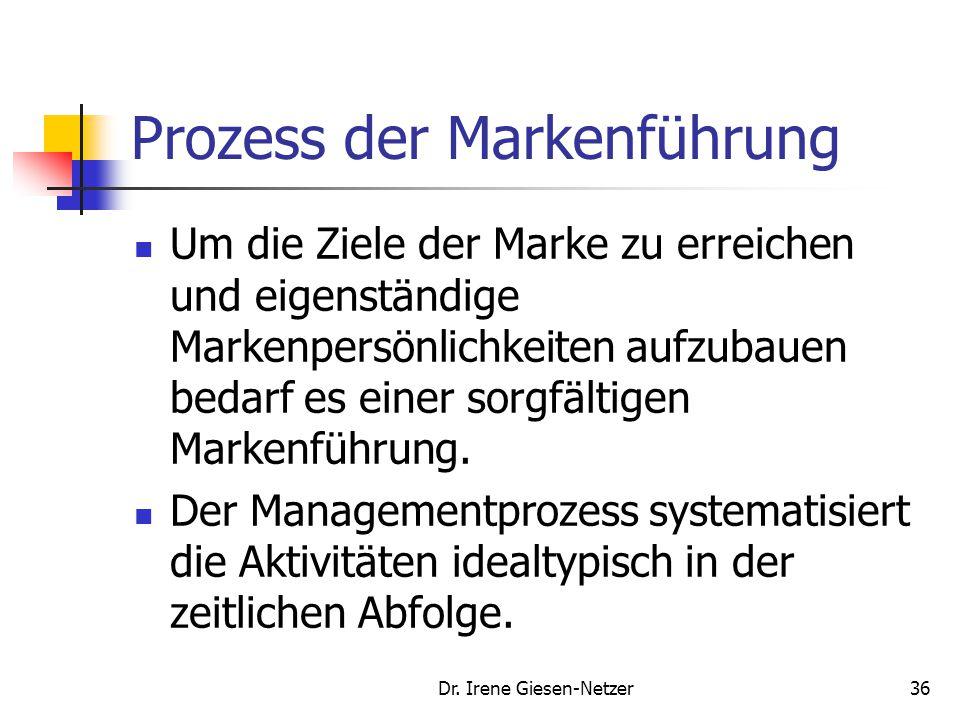 Dr. Irene Giesen-Netzer36 Prozess der Markenführung Um die Ziele der Marke zu erreichen und eigenständige Markenpersönlichkeiten aufzubauen bedarf es