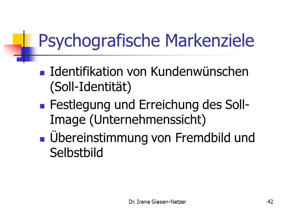 Dr. Irene Giesen-Netzer42 Psychografische Markenziele Identifikation von Kundenwünschen (Soll-Identität) Festlegung und Erreichung des Soll- Image (Un