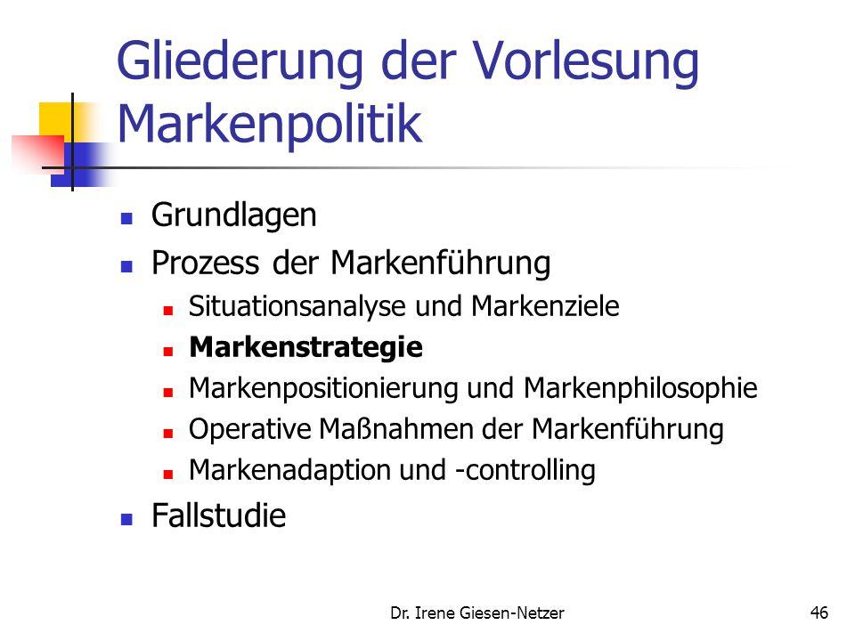 Dr. Irene Giesen-Netzer46 Gliederung der Vorlesung Markenpolitik Grundlagen Prozess der Markenführung Situationsanalyse und Markenziele Markenstrategi