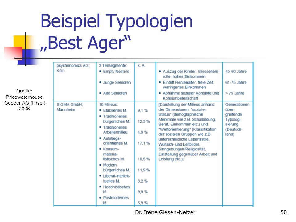 """Dr. Irene Giesen-Netzer50 Beispiel Typologien """"Best Ager"""" Quelle: Pricewaterhouse Cooper AG (Hrsg.) 2006"""