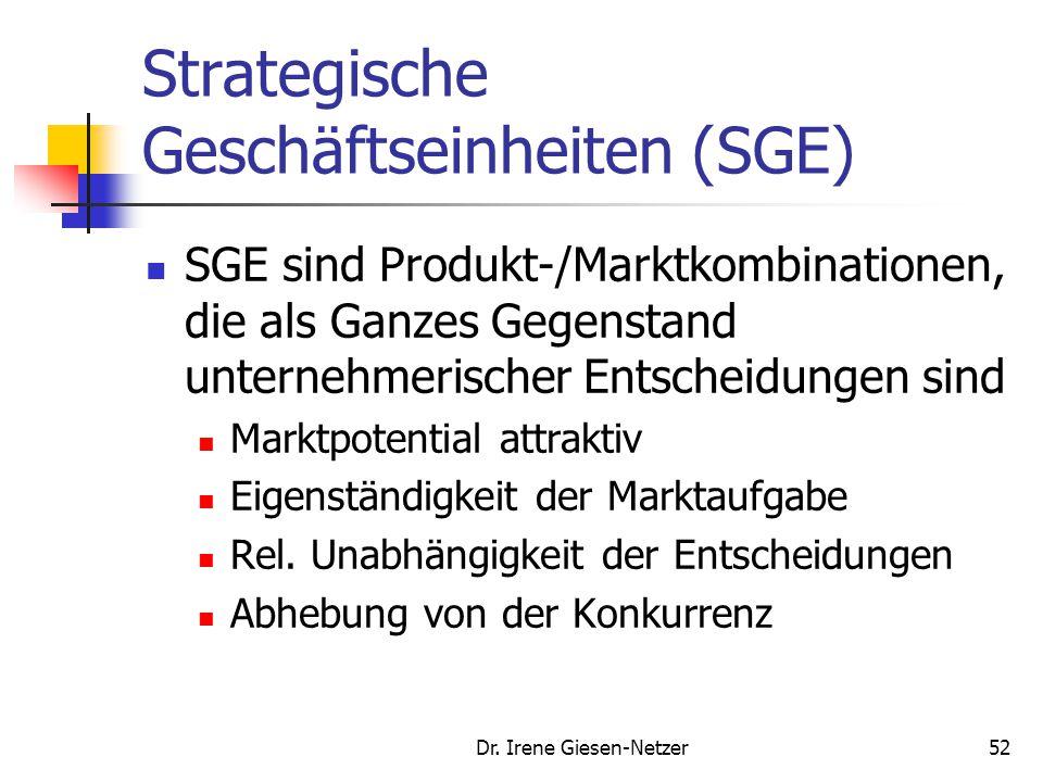 Dr. Irene Giesen-Netzer52 Strategische Geschäftseinheiten (SGE) SGE sind Produkt-/Marktkombinationen, die als Ganzes Gegenstand unternehmerischer Ents