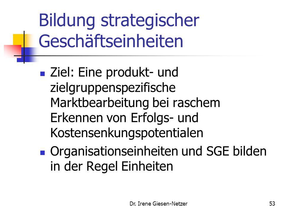 Dr. Irene Giesen-Netzer53 Bildung strategischer Geschäftseinheiten Ziel: Eine produkt- und zielgruppenspezifische Marktbearbeitung bei raschem Erkenne