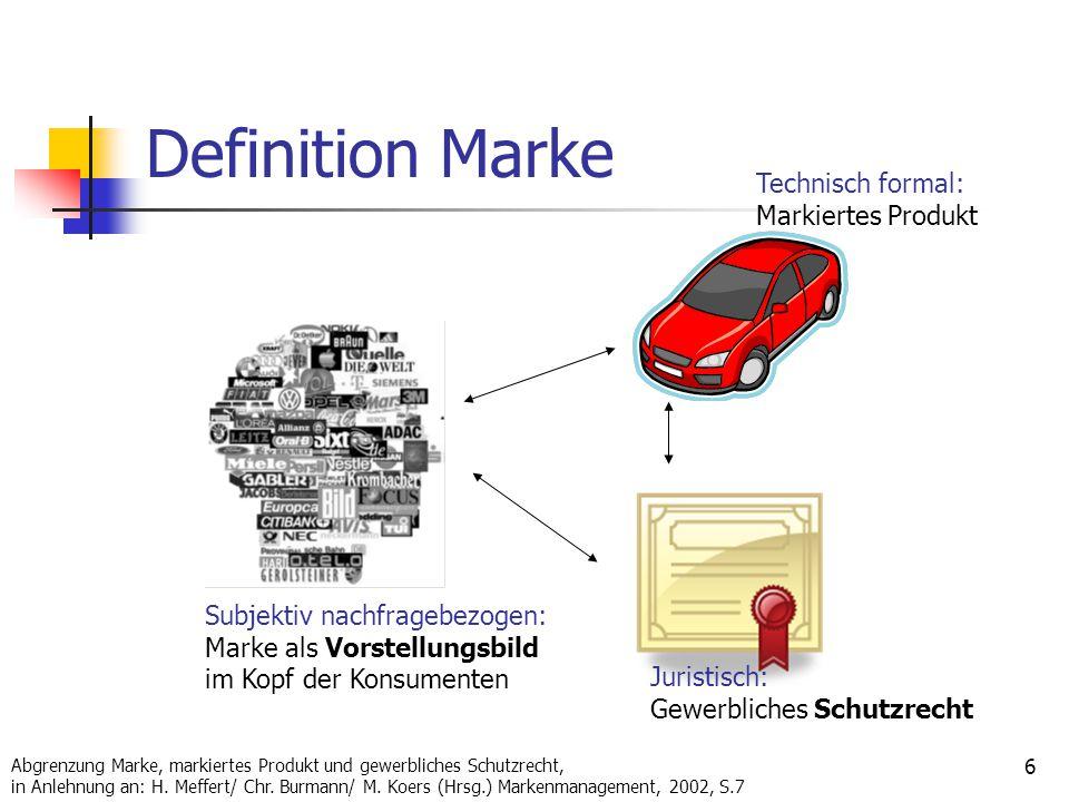 6 Definition Marke Abgrenzung Marke, markiertes Produkt und gewerbliches Schutzrecht, in Anlehnung an: H. Meffert/ Chr. Burmann/ M. Koers (Hrsg.) Mark