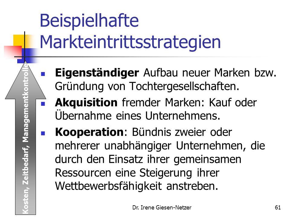 Dr. Irene Giesen-Netzer61 Beispielhafte Markteintrittsstrategien Eigenständiger Aufbau neuer Marken bzw. Gründung von Tochtergesellschaften. Akquisiti