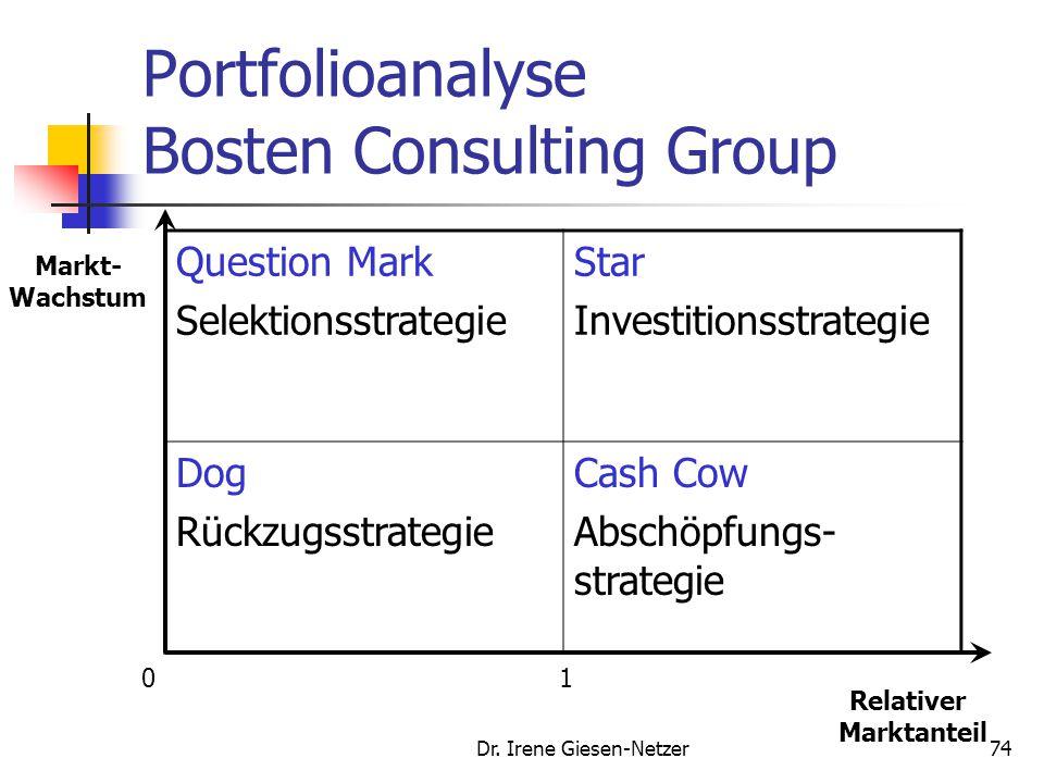 Dr. Irene Giesen-Netzer74 Portfolioanalyse Bosten Consulting Group Question Mark Selektionsstrategie Star Investitionsstrategie Dog Rückzugsstrategie
