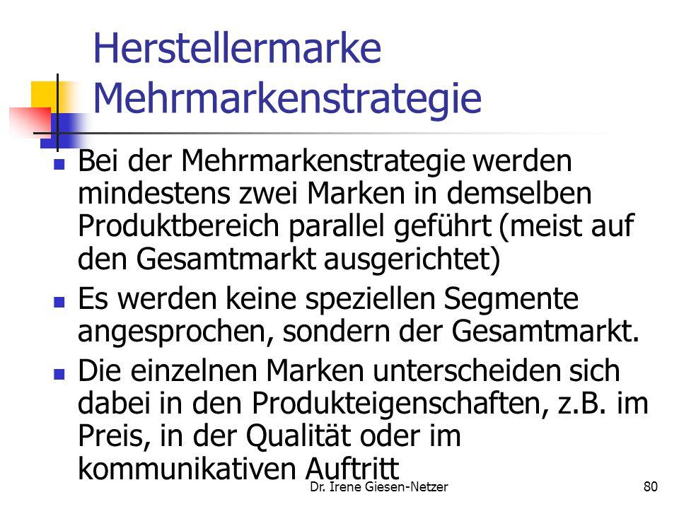 Dr. Irene Giesen-Netzer80 Herstellermarke Mehrmarkenstrategie Bei der Mehrmarkenstrategie werden mindestens zwei Marken in demselben Produktbereich pa