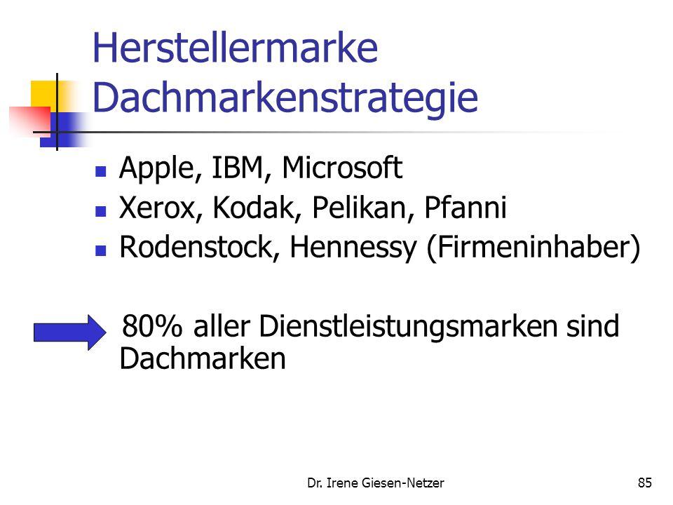 Herstellermarke Dachmarkenstrategie Apple, IBM, Microsoft Xerox, Kodak, Pelikan, Pfanni Rodenstock, Hennessy (Firmeninhaber) 80% aller Dienstleistungsmarken sind Dachmarken Dr.