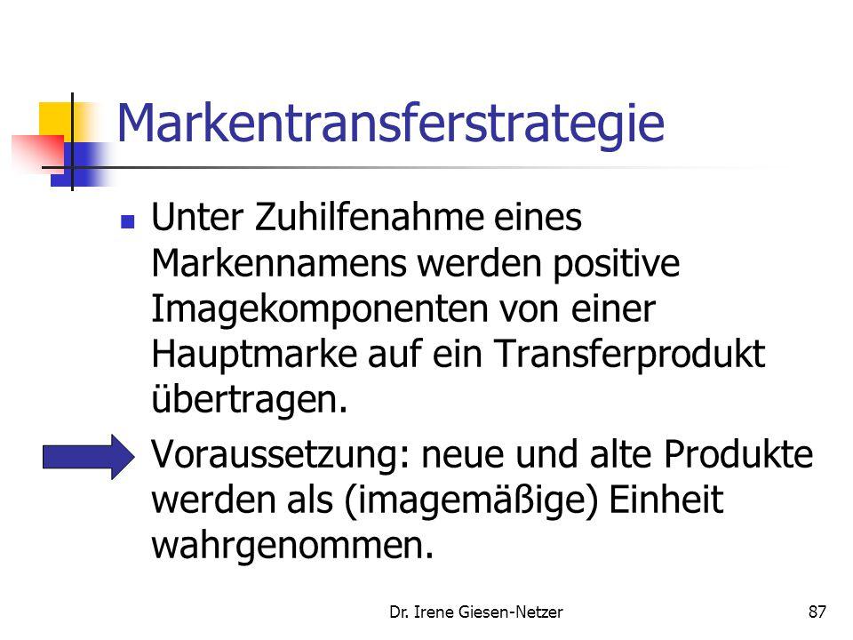 Dr. Irene Giesen-Netzer87 Markentransferstrategie Unter Zuhilfenahme eines Markennamens werden positive Imagekomponenten von einer Hauptmarke auf ein