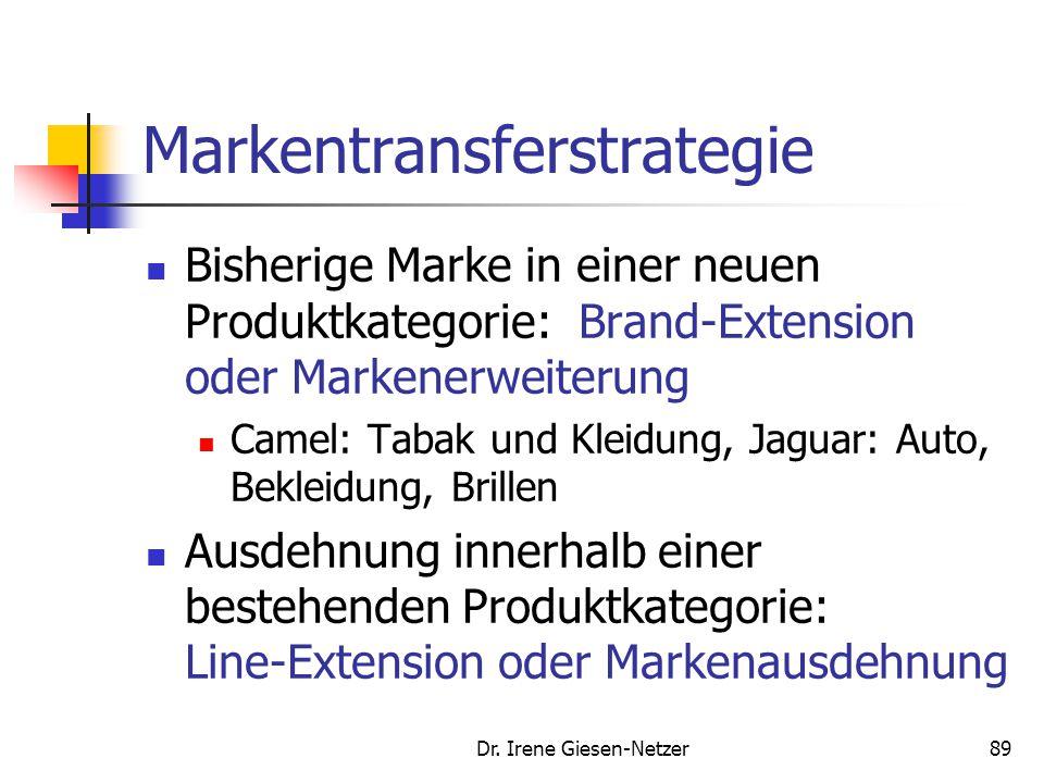 Dr. Irene Giesen-Netzer89 Markentransferstrategie Bisherige Marke in einer neuen Produktkategorie: Brand-Extension oder Markenerweiterung Camel: Tabak