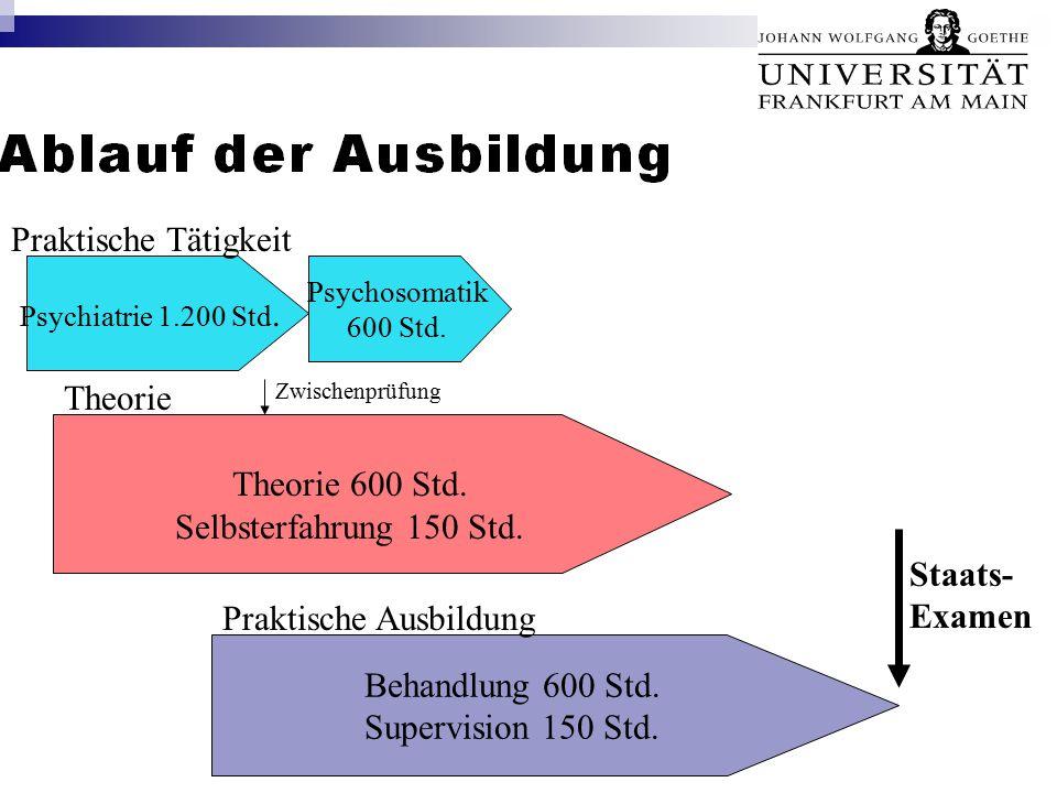 Psychiatrie 1.200 Std.Psychosomatik 600 Std. Praktische Tätigkeit Theorie Theorie 600 Std.