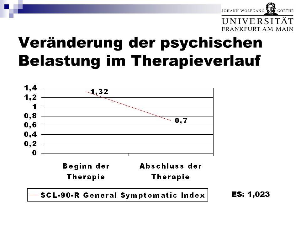 Veränderung der psychischen Belastung im Therapieverlauf ES: 1,023