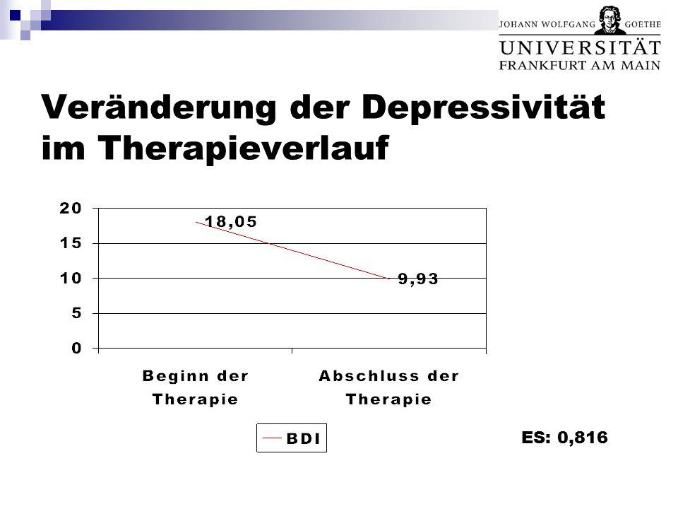 Veränderung der Depressivität im Therapieverlauf ES: 0,816