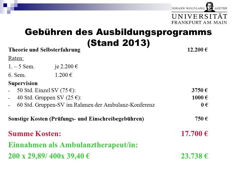 Gebühren des Ausbildungsprogramms (Stand 2013) Theorie und Selbsterfahrung 12.200 € Raten: 1. – 5 Sem.je 2.200 € 6. Sem.1.200 € Supervision - 50 Std.