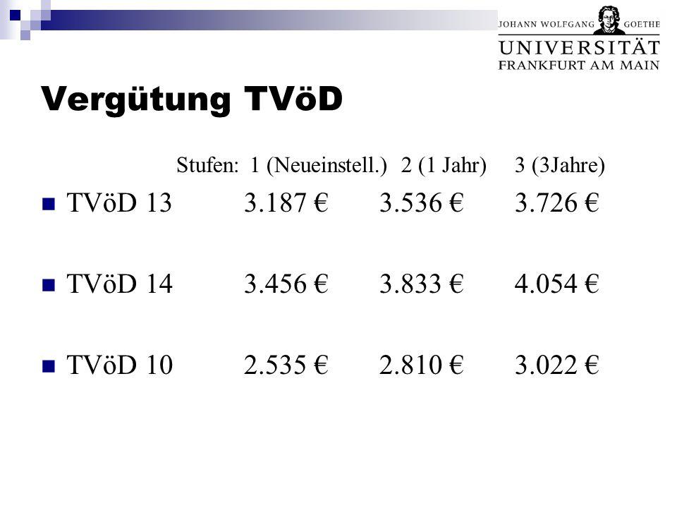 Vergütung TVöD Stufen: 1 (Neueinstell.) 2 (1 Jahr)3 (3Jahre) TVöD 133.187 €3.536 €3.726 € TVöD 143.456 €3.833 €4.054 € TVöD 102.535 €2.810 €3.022 €