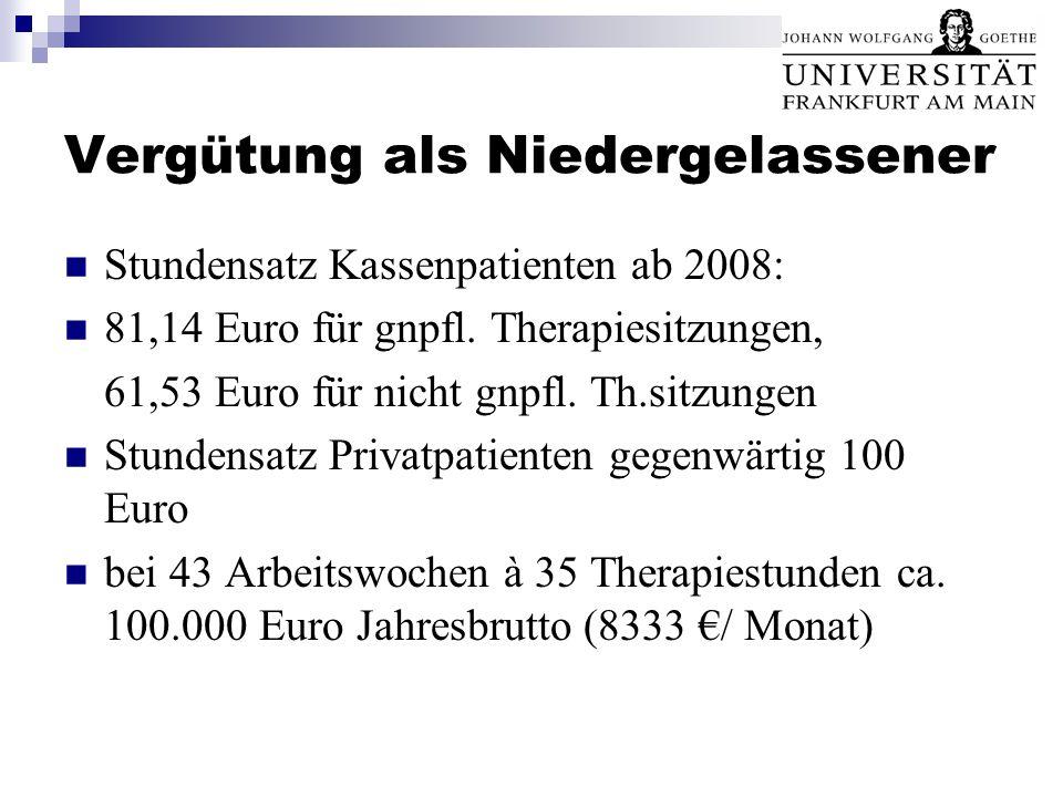Vergütung als Niedergelassener Stundensatz Kassenpatienten ab 2008: 81,14 Euro für gnpfl. Therapiesitzungen, 61,53 Euro für nicht gnpfl. Th.sitzungen