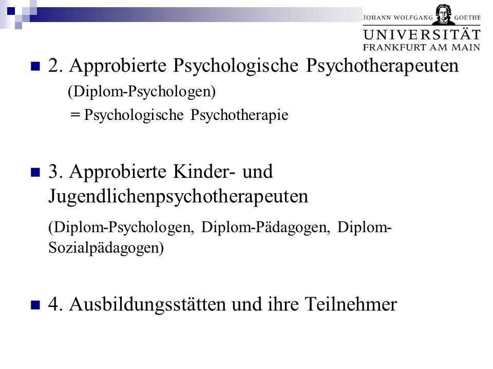 2. Approbierte Psychologische Psychotherapeuten (Diplom-Psychologen) = Psychologische Psychotherapie 3. Approbierte Kinder- und Jugendlichenpsychother