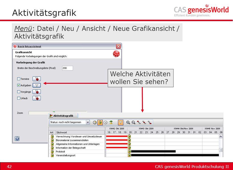 CAS genesisWorld Produktschulung II42 Aktivitätsgrafik Menü: Datei / Neu / Ansicht / Neue Grafikansicht / Aktivitätsgrafik Welche Aktivitäten wollen S