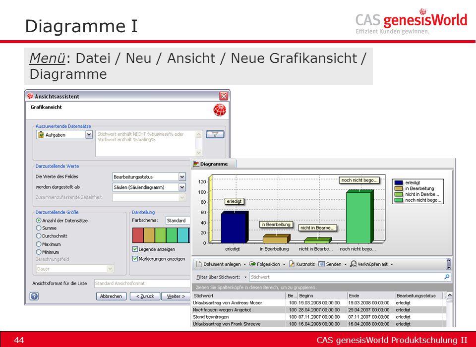 CAS genesisWorld Produktschulung II44 Diagramme I Menü: Datei / Neu / Ansicht / Neue Grafikansicht / Diagramme
