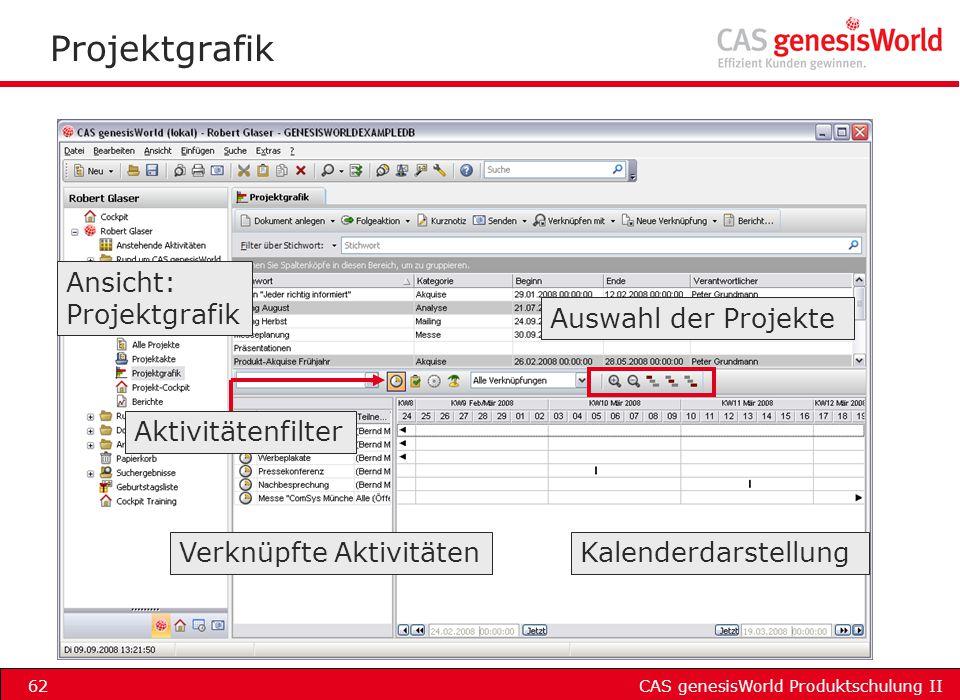 CAS genesisWorld Produktschulung II62 Projektgrafik Auswahl der Projekte Verknüpfte Aktivitäten Aktivitätenfilter Kalenderdarstellung Ansicht: Projekt