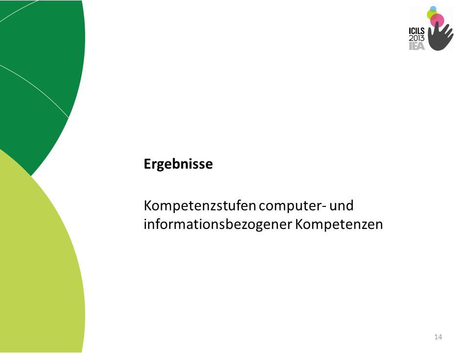 14 Ergebnisse Kompetenzstufen computer- und informationsbezogener Kompetenzen