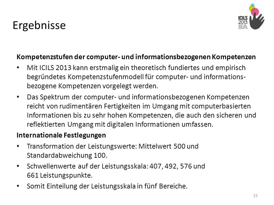 Ergebnisse Kompetenzstufen der computer- und informationsbezogenen Kompetenzen Mit ICILS 2013 kann erstmalig ein theoretisch fundiertes und empirisch
