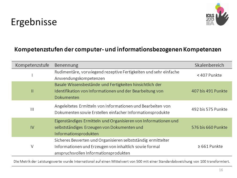 Ergebnisse Kompetenzstufen der computer- und informationsbezogenen Kompetenzen 16 KompetenzstufeBenennungSkalenbereich I Rudimentäre, vorwiegend rezep