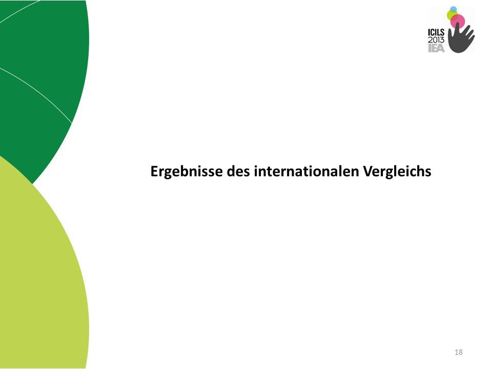 18 Ergebnisse des internationalen Vergleichs