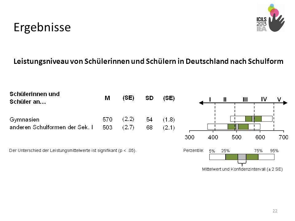Ergebnisse 22 Leistungsniveau von Schülerinnen und Schülern in Deutschland nach Schulform