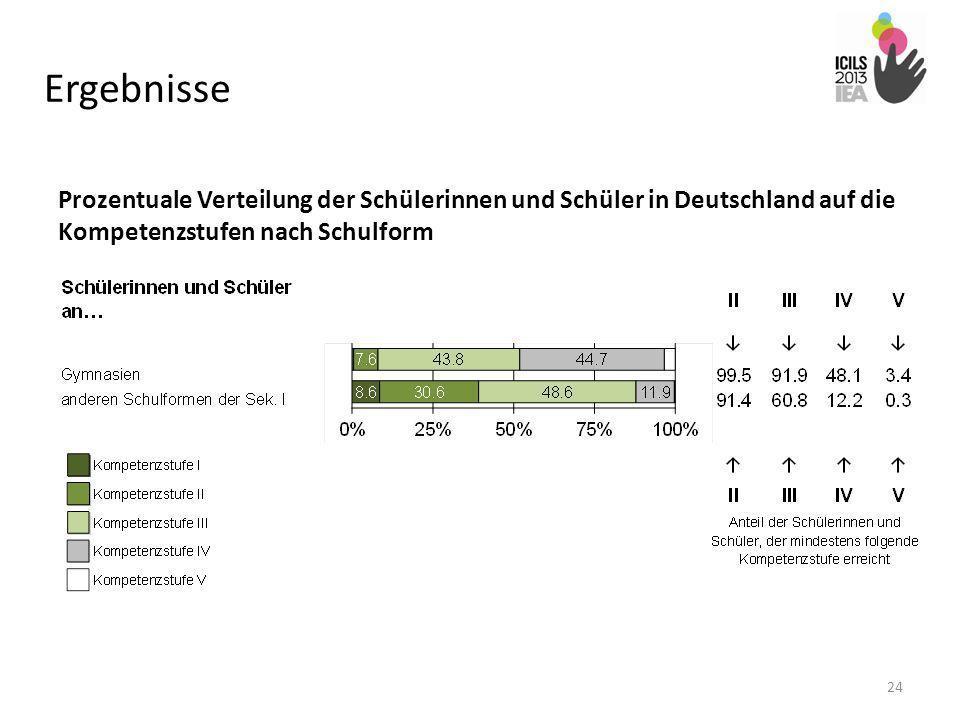Ergebnisse Prozentuale Verteilung der Schülerinnen und Schüler in Deutschland auf die Kompetenzstufen nach Schulform 24