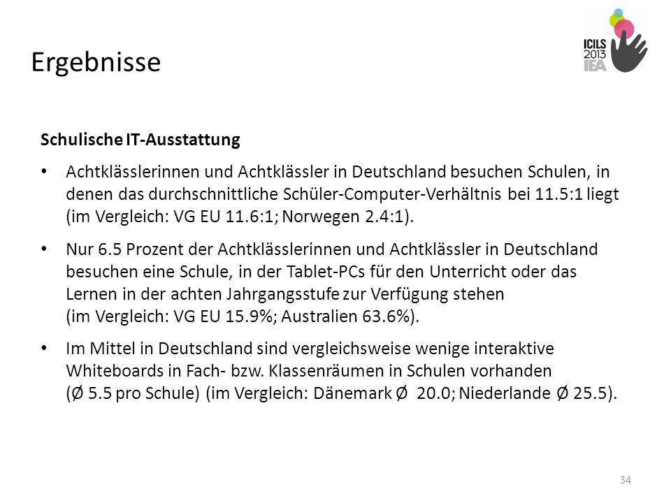 Ergebnisse Schulische IT-Ausstattung Achtklässlerinnen und Achtklässler in Deutschland besuchen Schulen, in denen das durchschnittliche Schüler-Comput