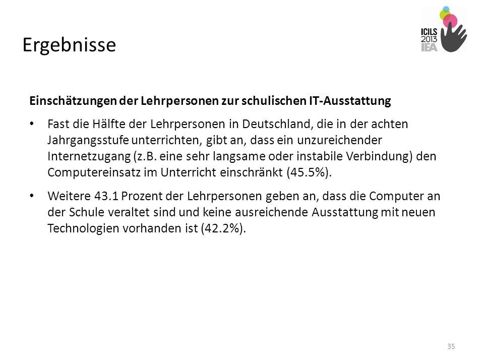 Ergebnisse Einschätzungen der Lehrpersonen zur schulischen IT-Ausstattung Fast die Hälfte der Lehrpersonen in Deutschland, die in der achten Jahrgangs