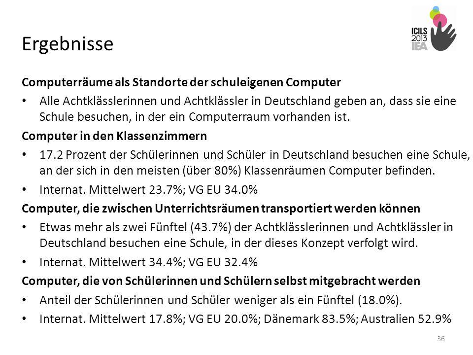 Ergebnisse Computerräume als Standorte der schuleigenen Computer Alle Achtklässlerinnen und Achtklässler in Deutschland geben an, dass sie eine Schule