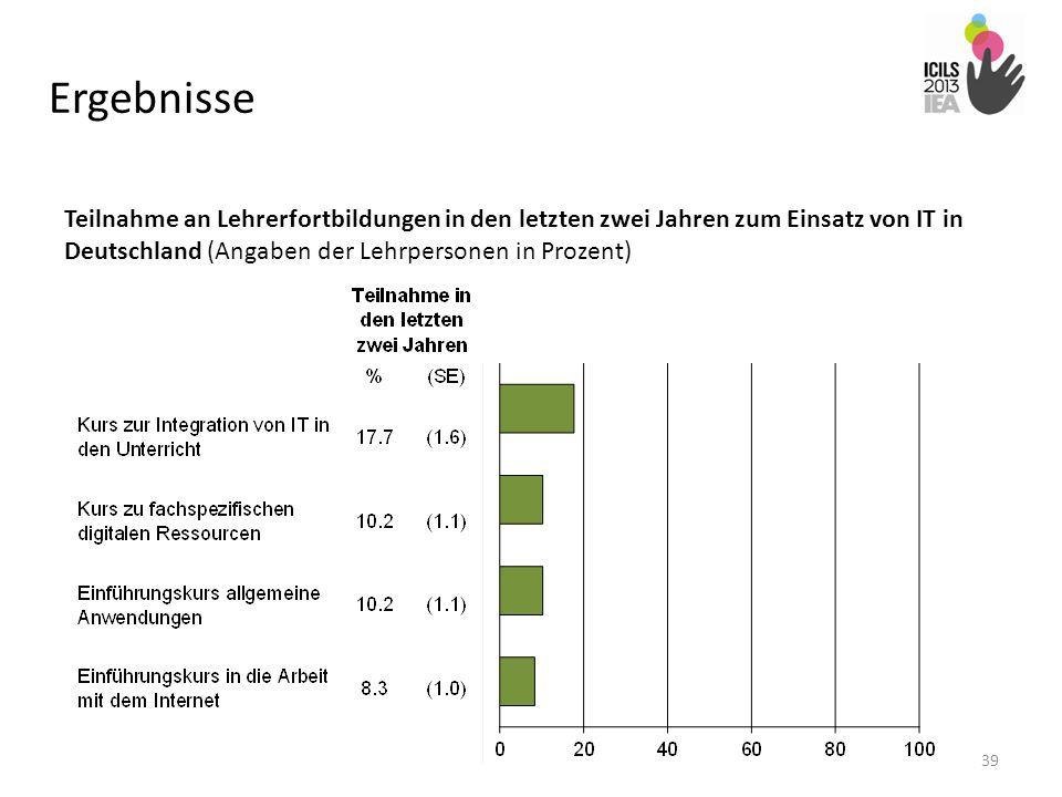 Ergebnisse Teilnahme an Lehrerfortbildungen in den letzten zwei Jahren zum Einsatz von IT in Deutschland (Angaben der Lehrpersonen in Prozent) 39