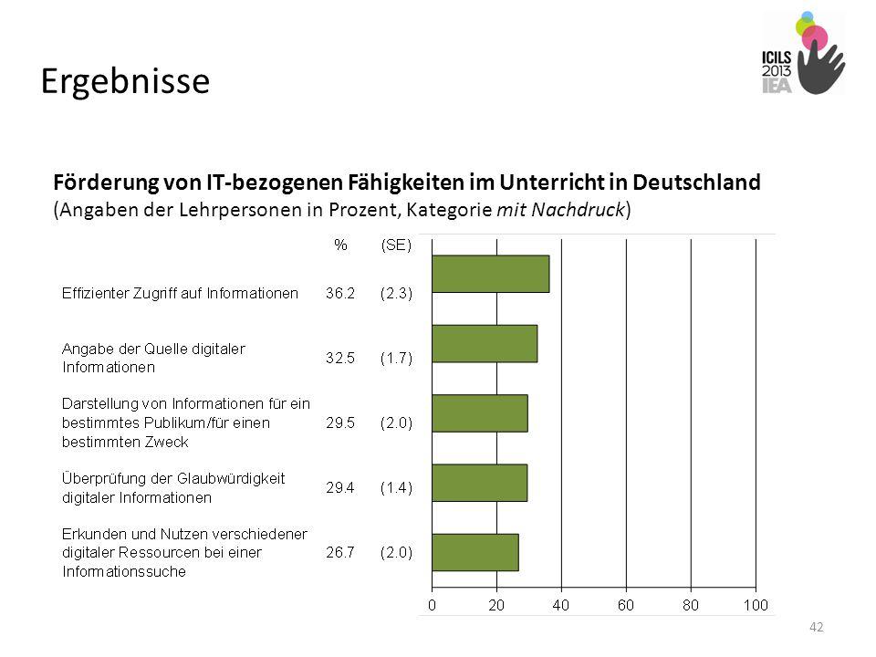 Ergebnisse Förderung von IT-bezogenen Fähigkeiten im Unterricht in Deutschland (Angaben der Lehrpersonen in Prozent, Kategorie mit Nachdruck) 42