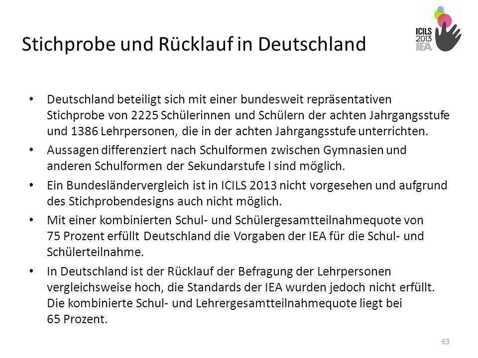 Stichprobe und Rücklauf in Deutschland Deutschland beteiligt sich mit einer bundesweit repräsentativen Stichprobe von 2225 Schülerinnen und Schülern d