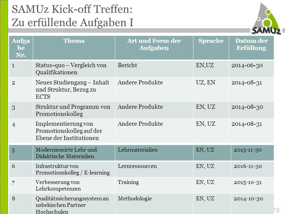www.samuz.org SAMUz Kick-off Treffen: Zu erfüllende Aufgaben I Aufga be Nr.